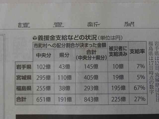 福島県ダントツ.jpg